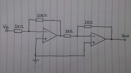 Inverting amplifiers in series