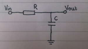 Passive low-pass filter