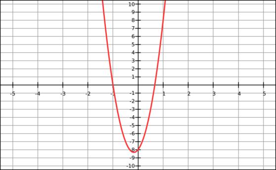 graph_20161220_040635